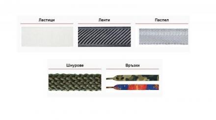 Производство на ленти, ластици и шнурове в София-Хаджи Димитър - НИТЕКС