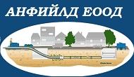 Анфийлд/Мафком  ЕООД