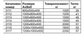 Сгъваеми и бокс палети - КОМ ИНЖЕНЕРИНГ СЛИВЕН ЕООД