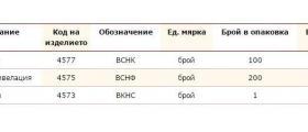 Система за нивелиране на плочки във Варна