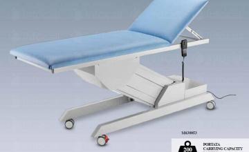 Болнична мебелировка във Варна-Приморски