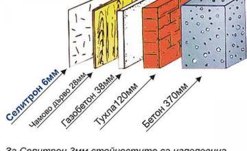Изолация за под, таван и стени в Стара Загора