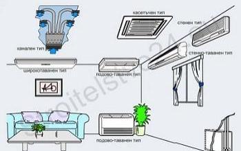 Климатични инсталации в Плевен