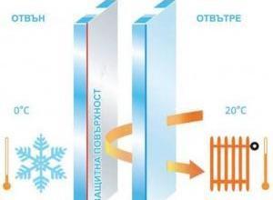 Нискоемисионни стъкла в Пловдив и Бургас