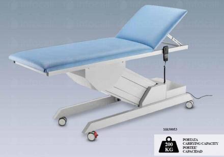 Болнична мебелировка във Варна-Приморски - Медилинк