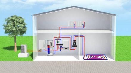 Климатична техника в София - Сградни инсталации София