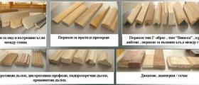 Изработка на первази в София-Овча Купел