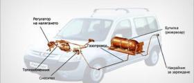 Монтаж на газови уредби в Севлиево