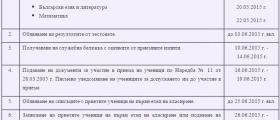 Прием на ученици след 7 клас - ПГССИ Христо Ботев Свиленград