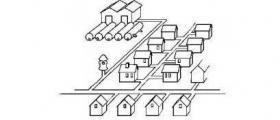 Проектиране на площадкови мрежи в София-Горубляне