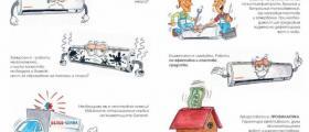 Профилактика на автоклиматици в Плевен