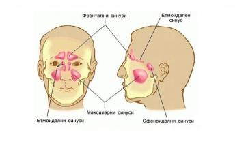Ендоскопски операции на носа и синусите в Пловдив