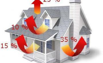 Енергийна ефективност в София-Бъкстон,Варна Бургас