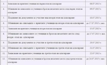 Прием на ученици след 8 клас - ПГССИ Христо Ботев Свиленград