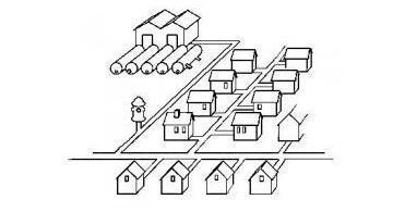 Проектиране на площадкови мрежи в София-Горубляне - Босилкова ЕООД