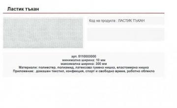 Производство на ластици в София-Хаджи Димитър