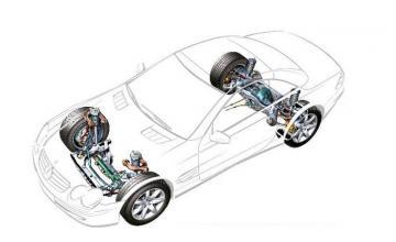 Ремонт на ходова част на автомобили в Пловдив - Оверхаул ООД