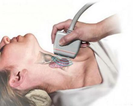 Ехография на щитовидна жлеза във Варна - Доктор Марияна Христова