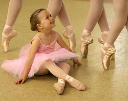 Класически и модерен балет в Асеновград - НЧ Родолюбие 1873 Асеновград