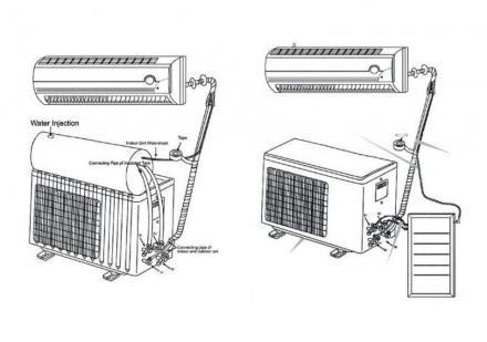 Проектиране и изграждане на отоплителни инсталации в Габрово - Дас Инженеринг