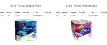 Производство на домакински кърпи в Гоце Делчев - Гама Комерс